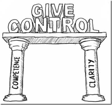 GiveControl