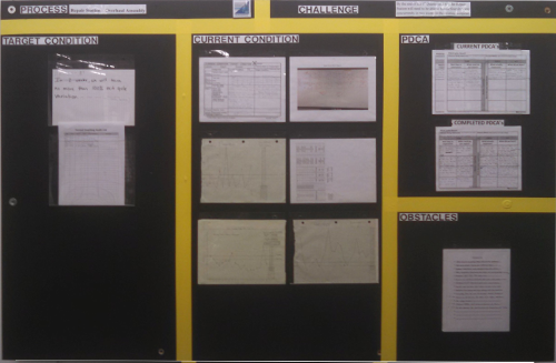 Improver's Storyboard